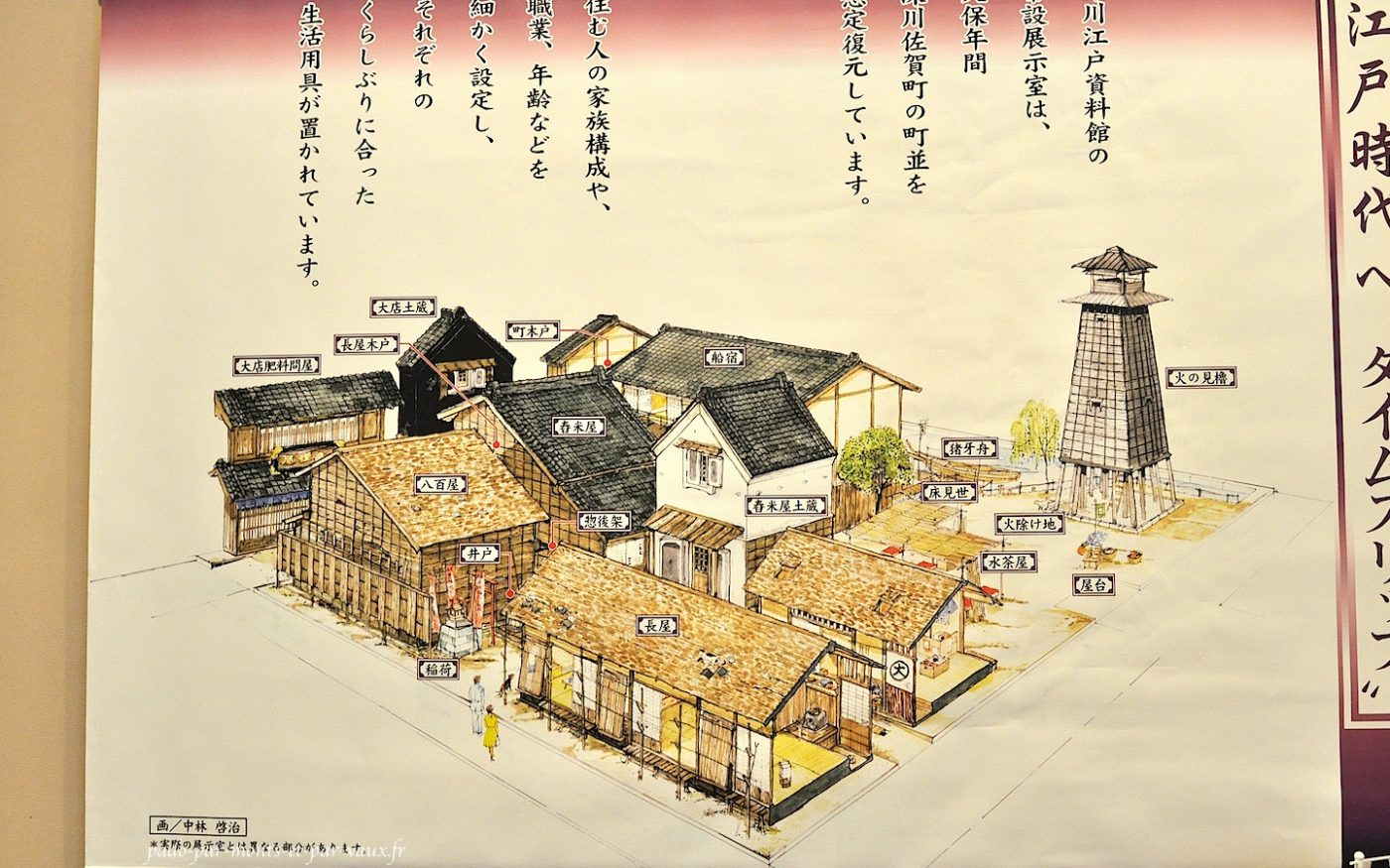 Fukagawa Edo museum reconstitution