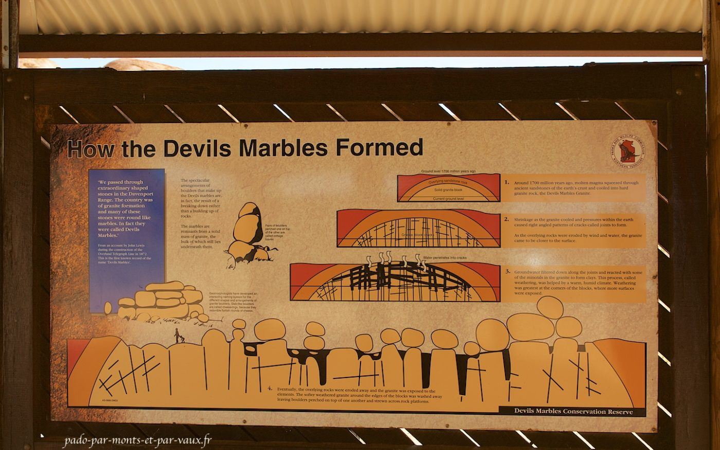 Devils Marbles